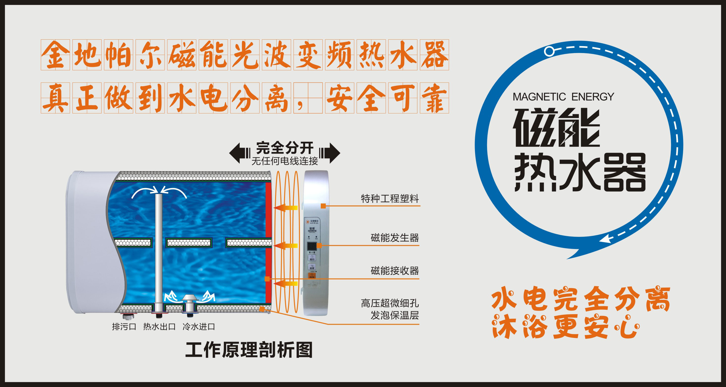 你對磁能熱水器有多了解?
