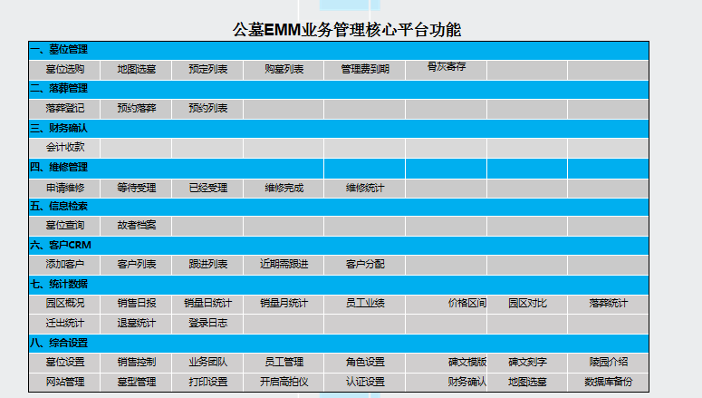 公墓EMM业务管理平台