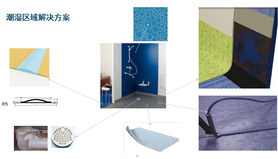 青岛塑胶地板养老系统地面材料