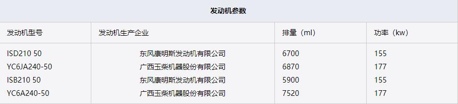 东风御虎平板运输车