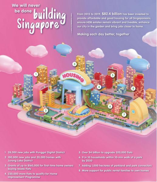 活力新加坡,让你的工作离家更近