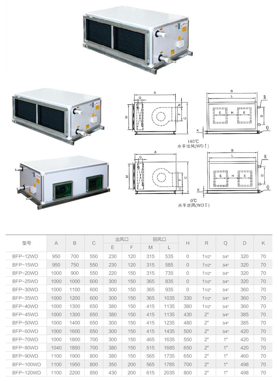 BFP吊顶式超薄型空调机组