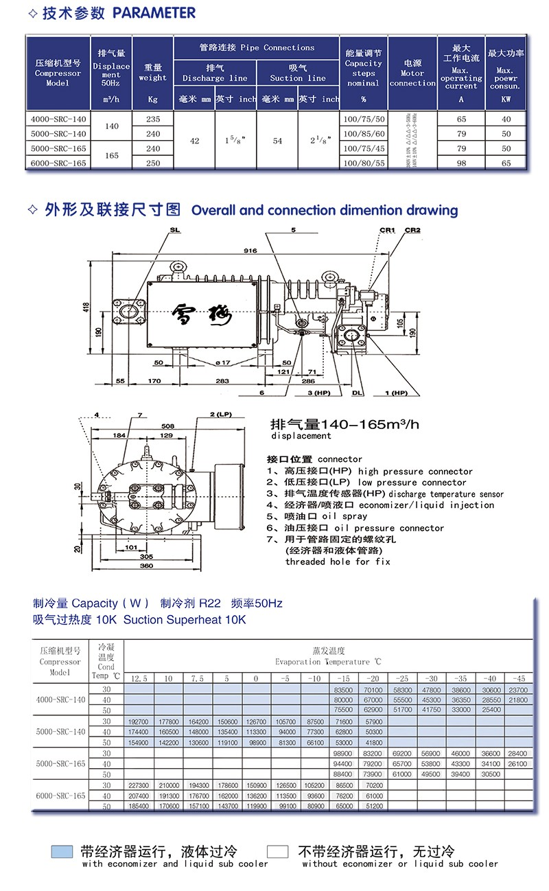 半封闭螺杆式压缩机4000-SRC-140