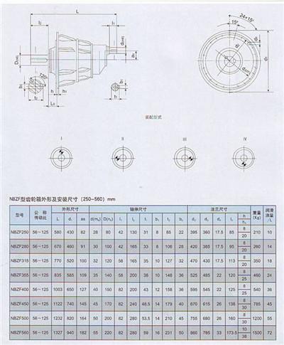 NBZF型行星齿轮减速机