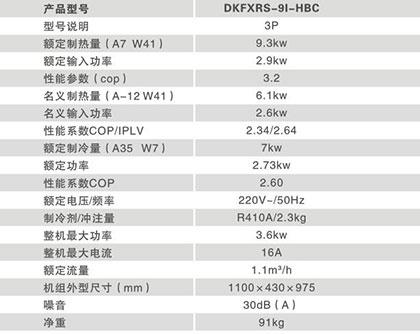 一体变频机DKFXRS-9I-HBC