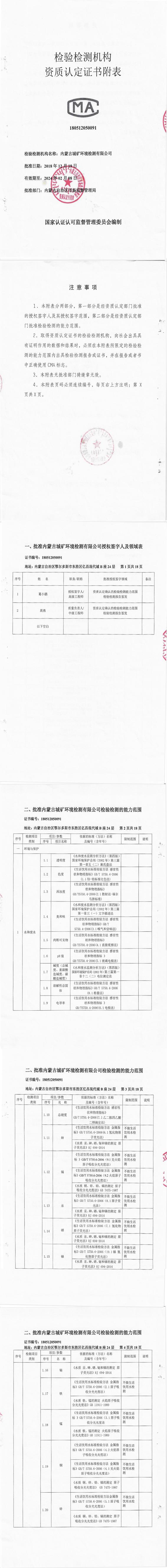 城矿环境检测资质认定证书