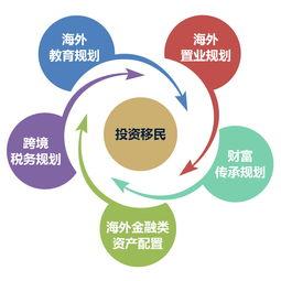 金融企业的VI设计不同于其他行业!
