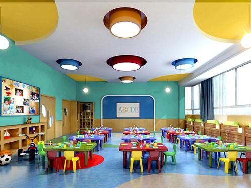 幼儿园案例