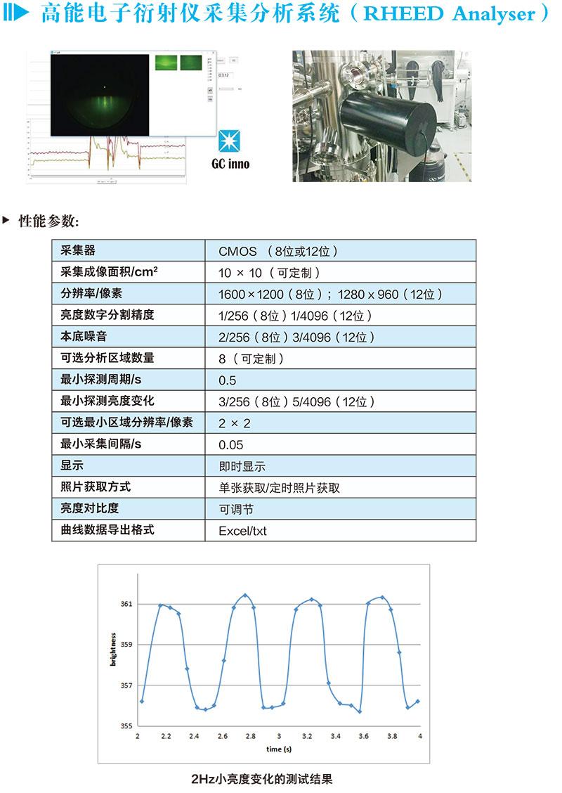 高能电子衍射仪采集分析系统(RHEED Analyser)