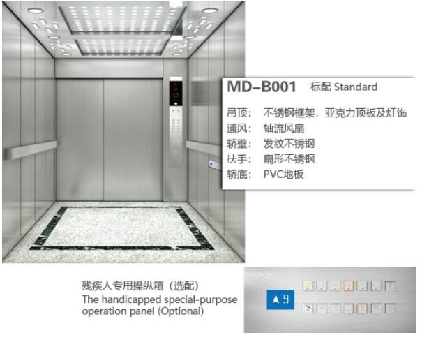 选用医用电梯首先考虑的问题?