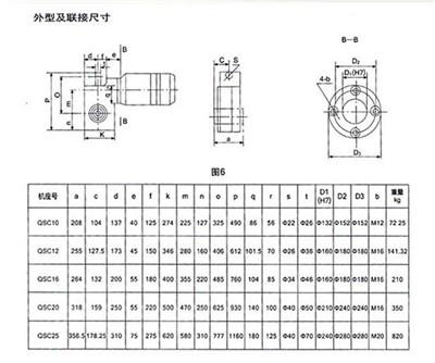 QS、QSC三合一齿轮减速器