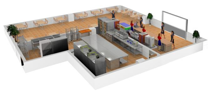 商用厨房设计工作的流程
