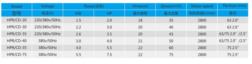 海浦乐水泵(白)