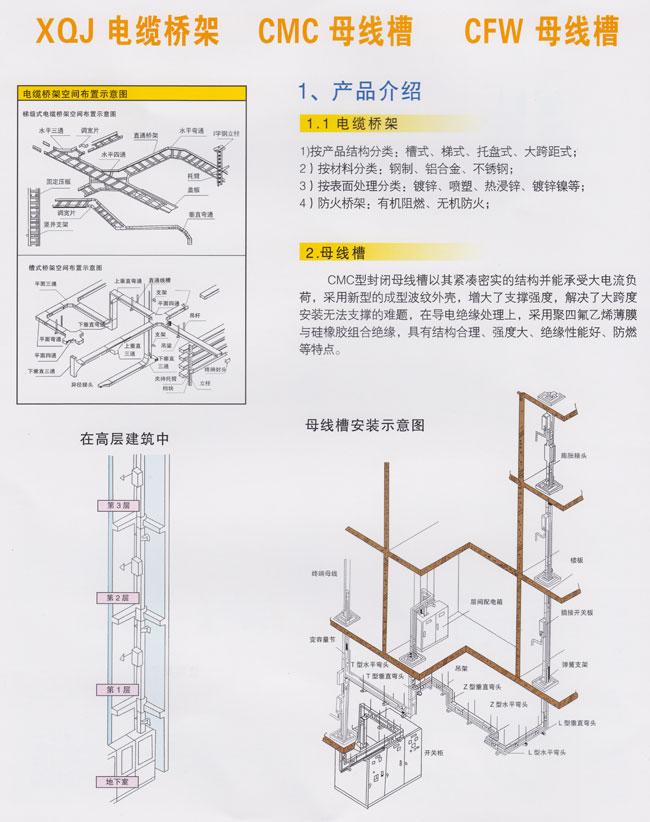 XQJ电缆桥架-CMC母线槽-CFW母线槽