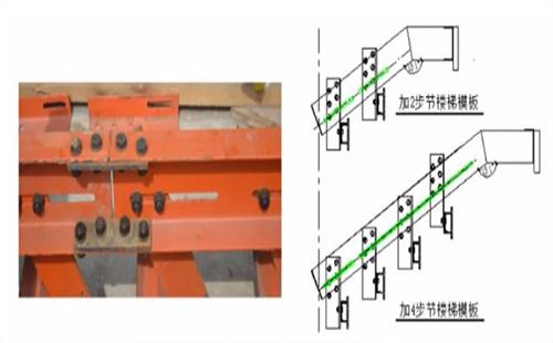 青海钢模板施工工艺流程及操作要点