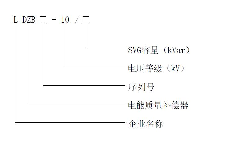 什么是电流互感器,它是怎么工作的?
