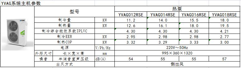 约克家用中央空调YVAG全变频风冷冷水/热泵室外机