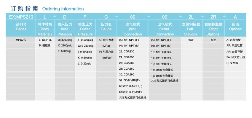 MPS210系列双侧特气汇流排的介绍和使用方法