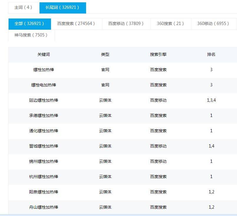 镇江市昊能电热设备有限公司