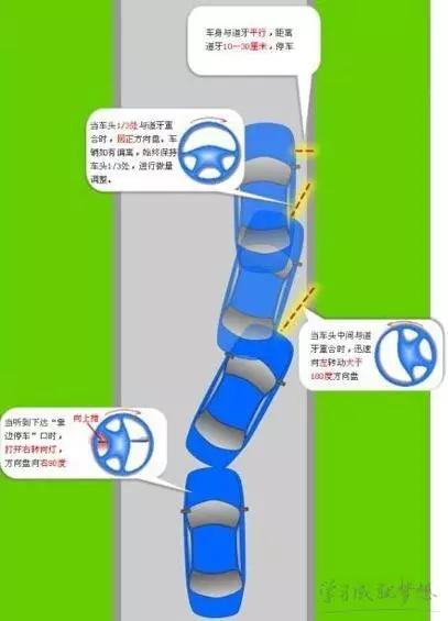 科目三靠边停车30公分技巧全过程