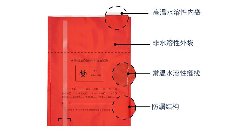 水溶性防感染医用织物处置袋