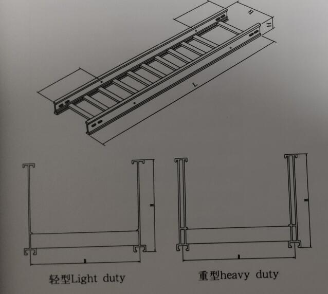 LQJ铝合金线槽系列