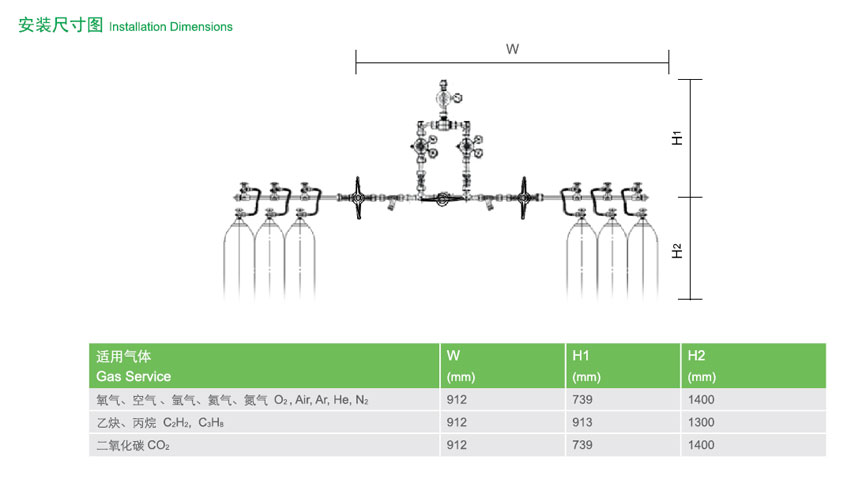 R8400半自动切换气体汇流排使用方法介绍
