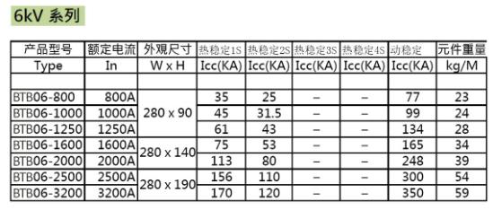 6kv10kv中压母线电气规格特性
