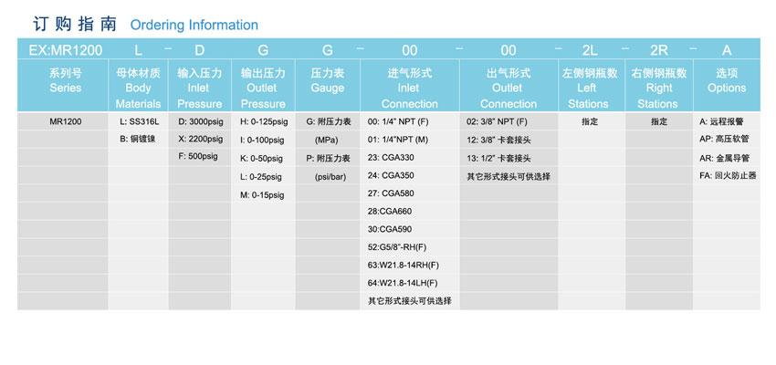 MR1200系列半自动切换特气汇流排的介绍和使用方法