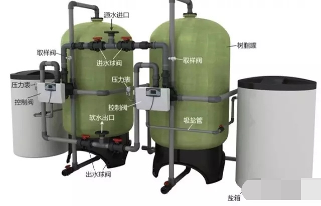 软化水设备运行流程