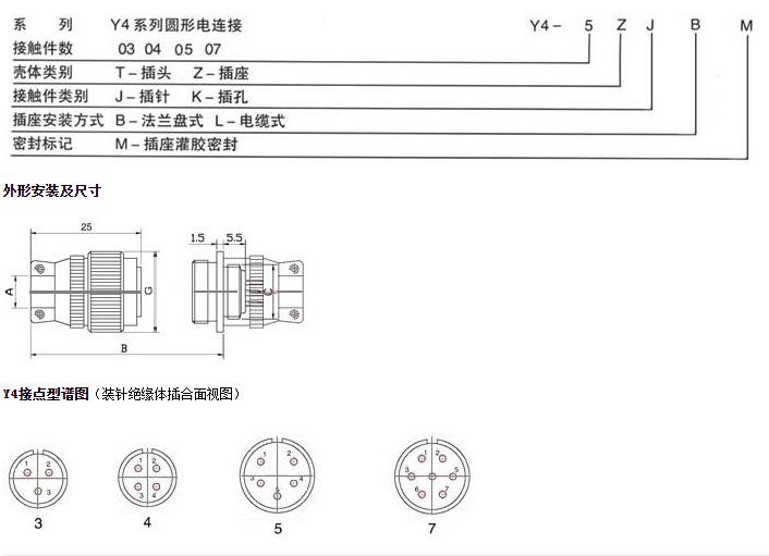 Y4系列圆形电连接器