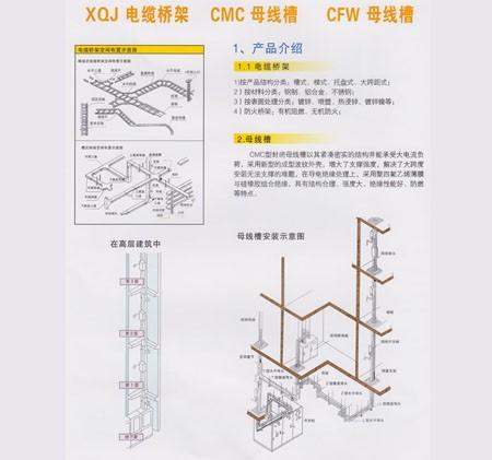 电缆桥架-母线槽-母线槽