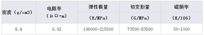 3J21厂家