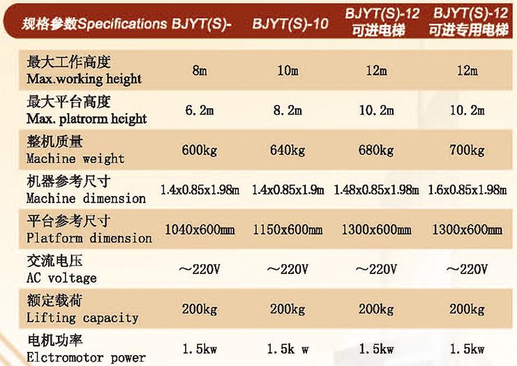 双桅柱升降机BJYT(S)系列