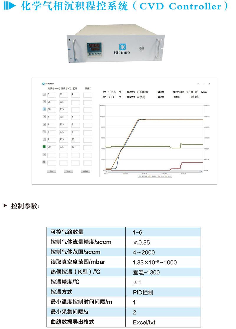 化学气相沉积程控系统(CVD Controller)