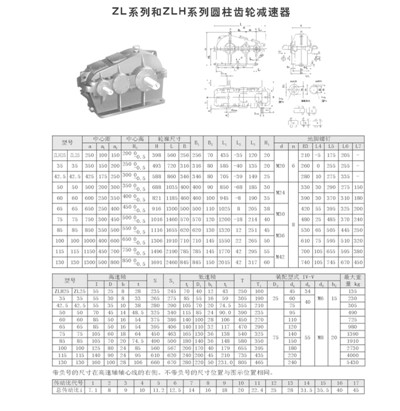 ZL(ZLH)系列系圆柱齿轮减速器