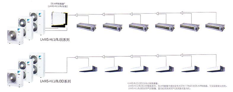 LMX系列大金家用中央空调