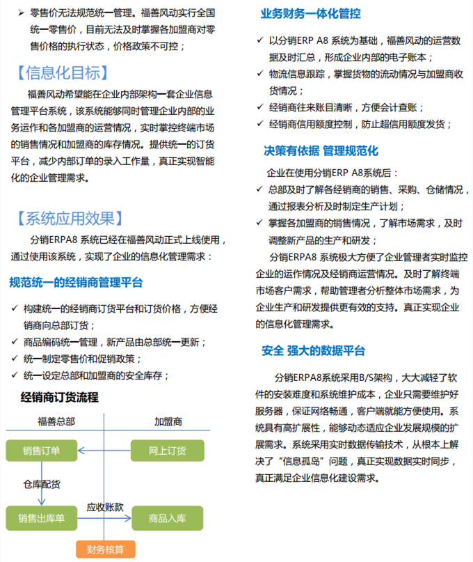 通用事业部成功客户案例(五金)——福善风动