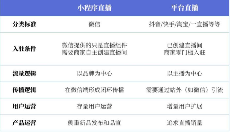 青海直播系统开发_青海直播系统制作_青海直播系统开发公司