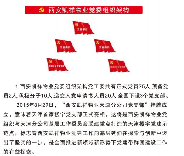 西安物業公司黨政工團優勢