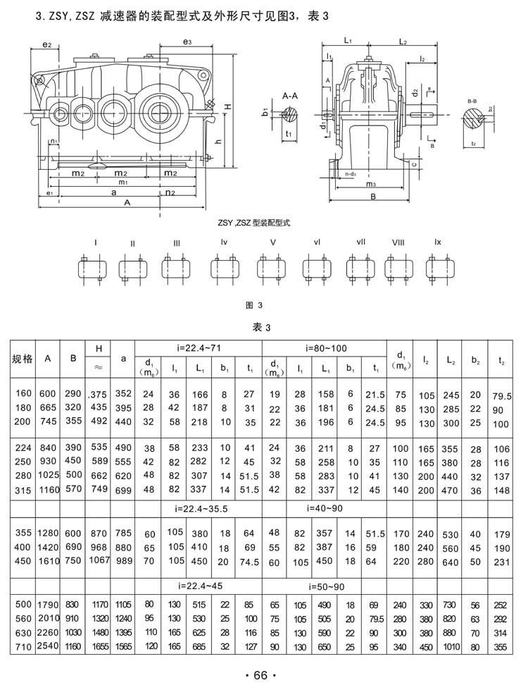 ZSY、ZSZ硬齿面圆柱减速机