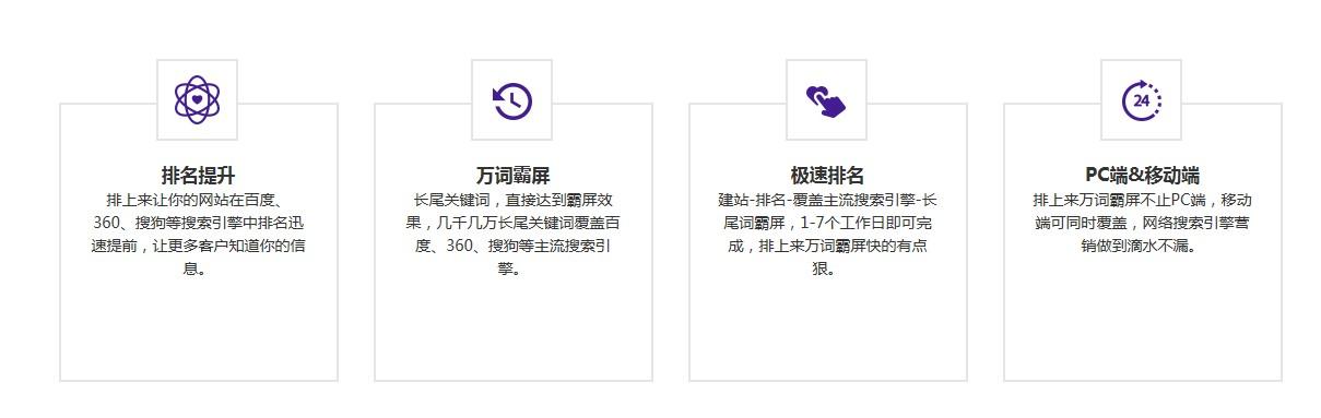 通化网站优化效果
