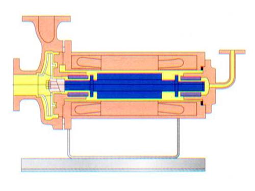 逆循环型屏蔽泵(HPN)