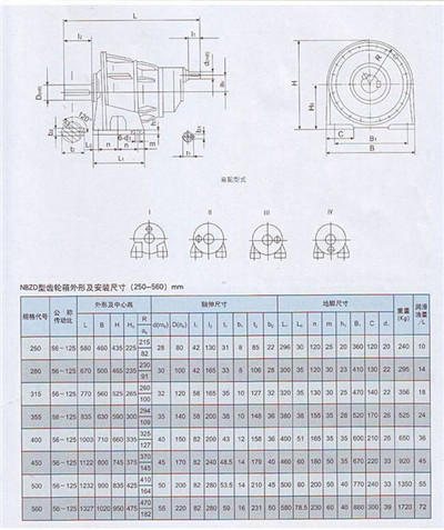 NBZD型行星齿轮减速机