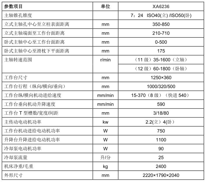 臥式銑床X6236