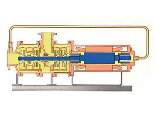 多级型屏蔽泵(HPT)
