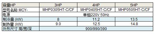 MiNi SMMS系列(3-16HP)