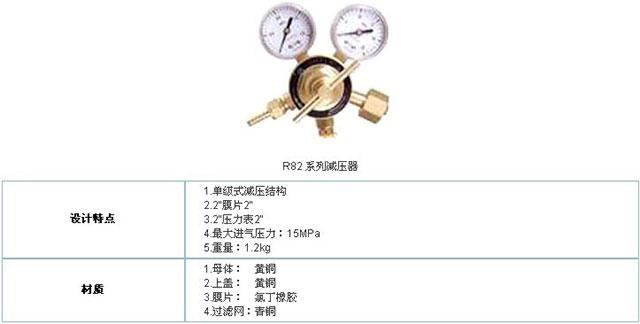 非腐蚀性气体减压阀