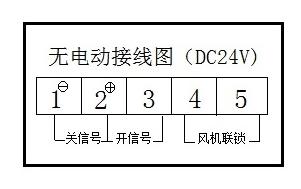 红3C排烟防火阀机构