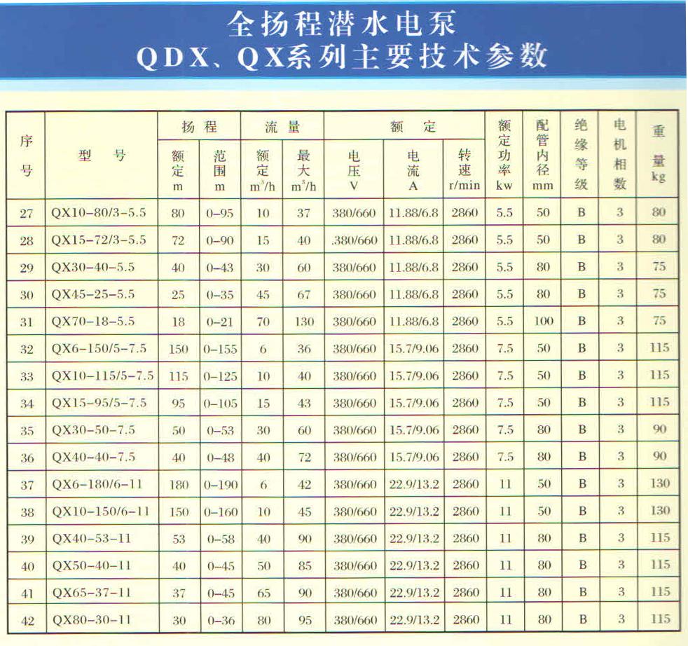 QX潜水电泵